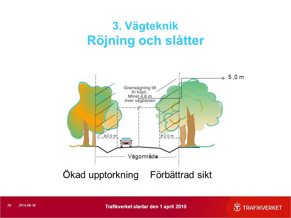3. Vägteknik Röjning och slåtter