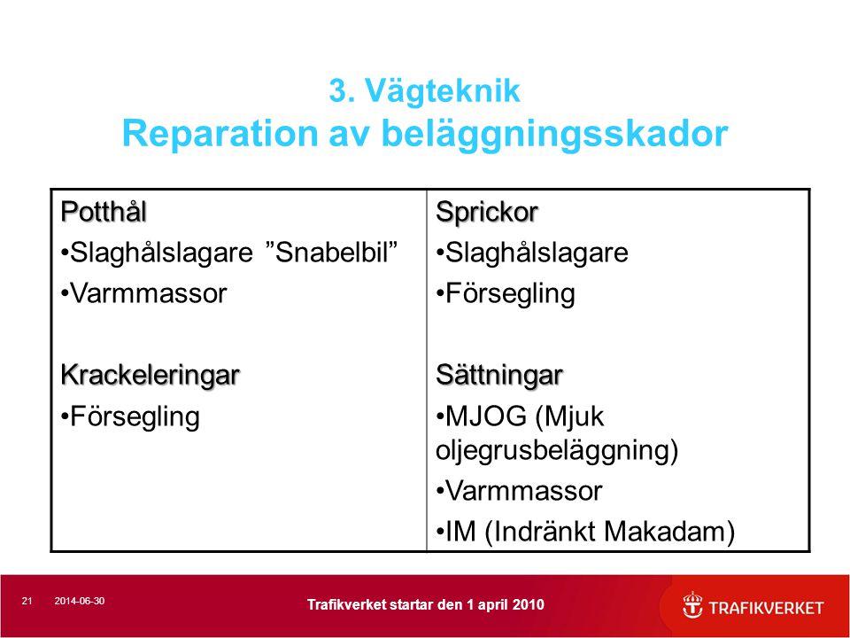 3. Vägteknik Reparation av beläggningsskador