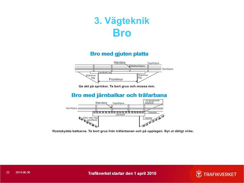 3. Vägteknik Bro
