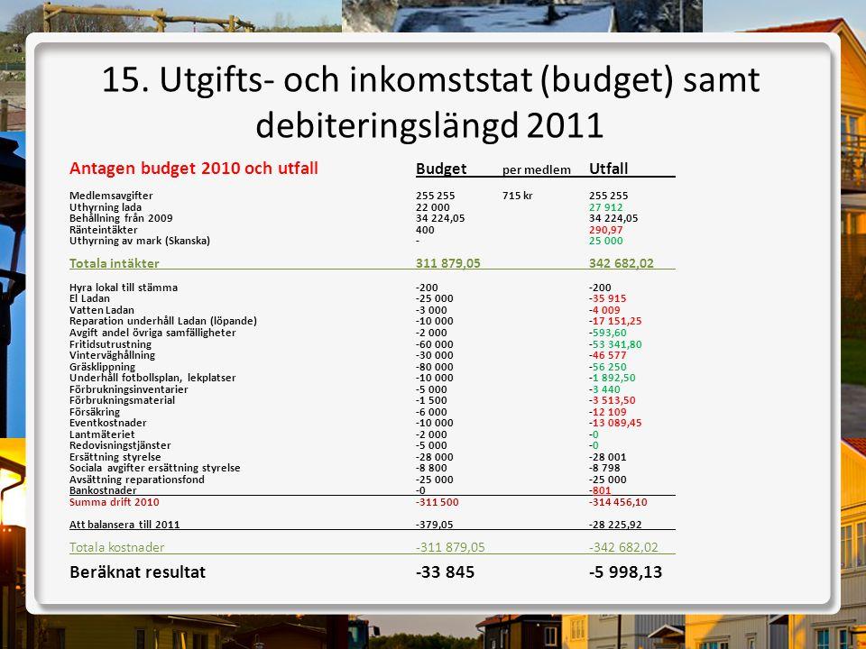 15. Utgifts- och inkomststat (budget) samt debiteringslängd 2011
