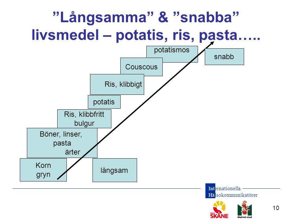 Långsamma & snabba livsmedel – potatis, ris, pasta…..