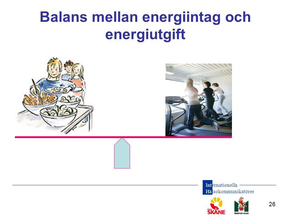 Balans mellan energiintag och energiutgift