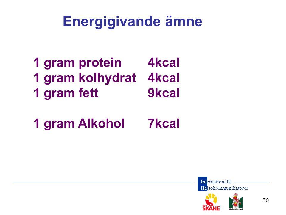 Energigivande ämne 1 gram protein 4kcal 1 gram kolhydrat 4kcal