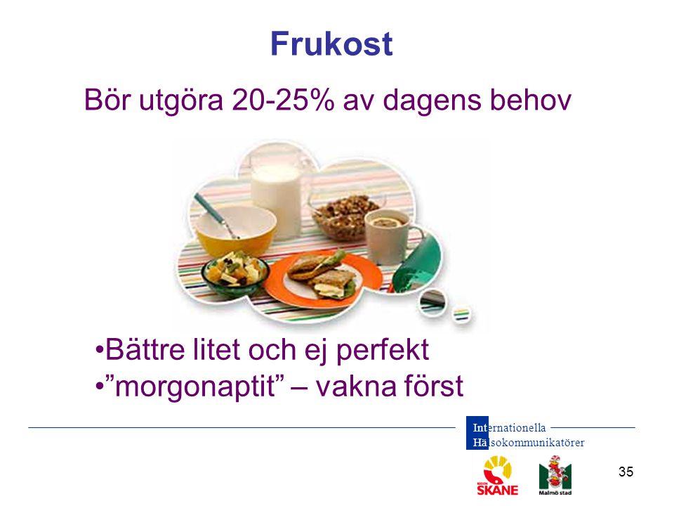 Frukost Bör utgöra 20-25% av dagens behov Bättre litet och ej perfekt