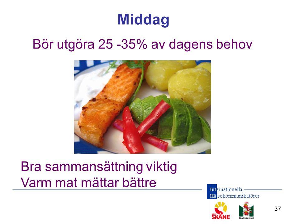 Middag Bör utgöra 25 -35% av dagens behov Bra sammansättning viktig