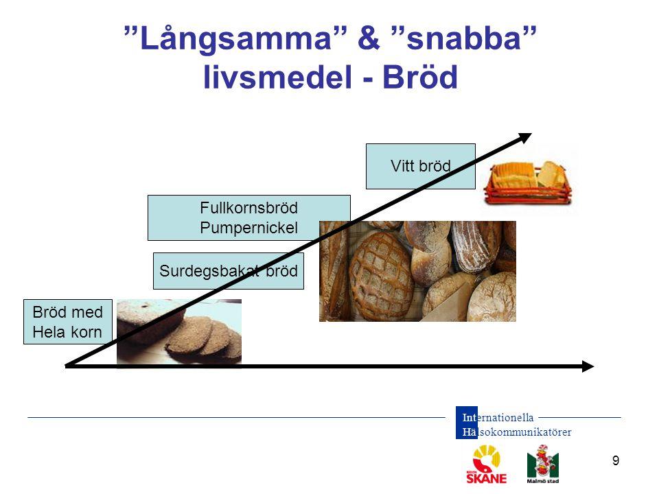 Långsamma & snabba livsmedel - Bröd