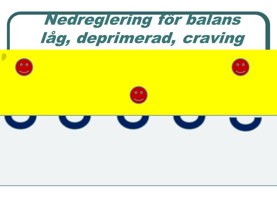 Nedreglering för balans låg, deprimerad, craving