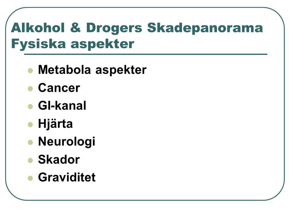 Alkohol & Drogers Skadepanorama Fysiska aspekter
