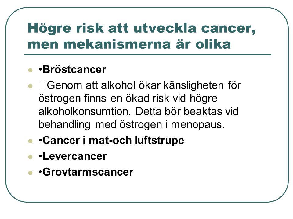 Högre risk att utveckla cancer, men mekanismerna är olika