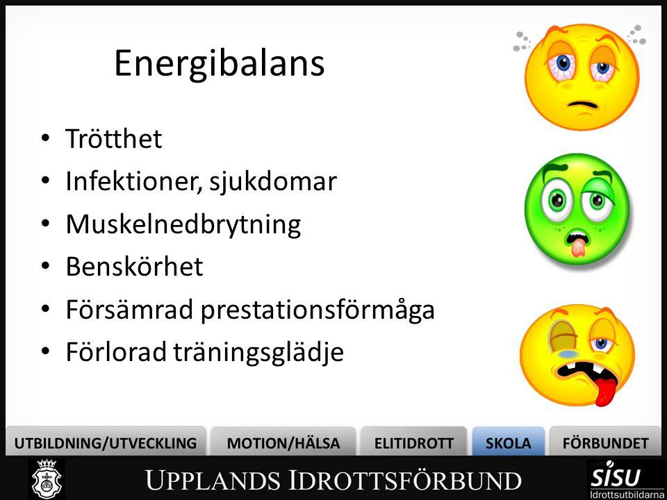 Energibalans Trötthet Infektioner, sjukdomar Muskelnedbrytning