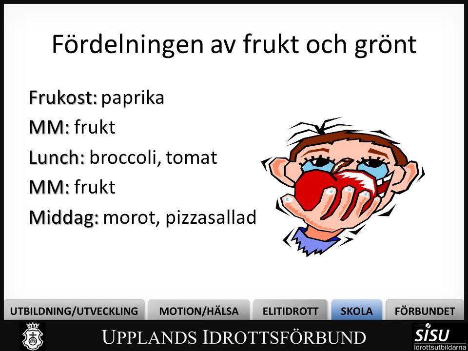 Fördelningen av frukt och grönt