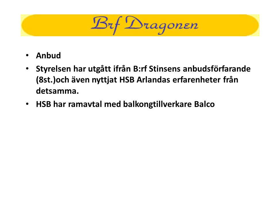 Anbud Styrelsen har utgått ifrån B:rf Stinsens anbudsförfarande (8st.)och även nyttjat HSB Arlandas erfarenheter från detsamma.