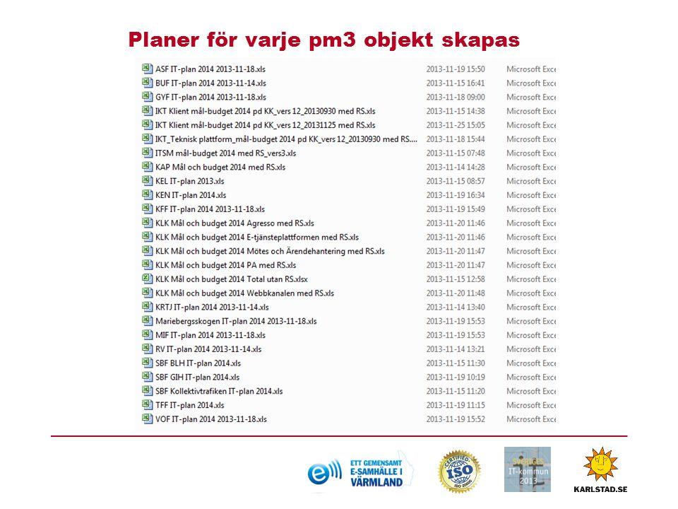 Planer för varje pm3 objekt skapas