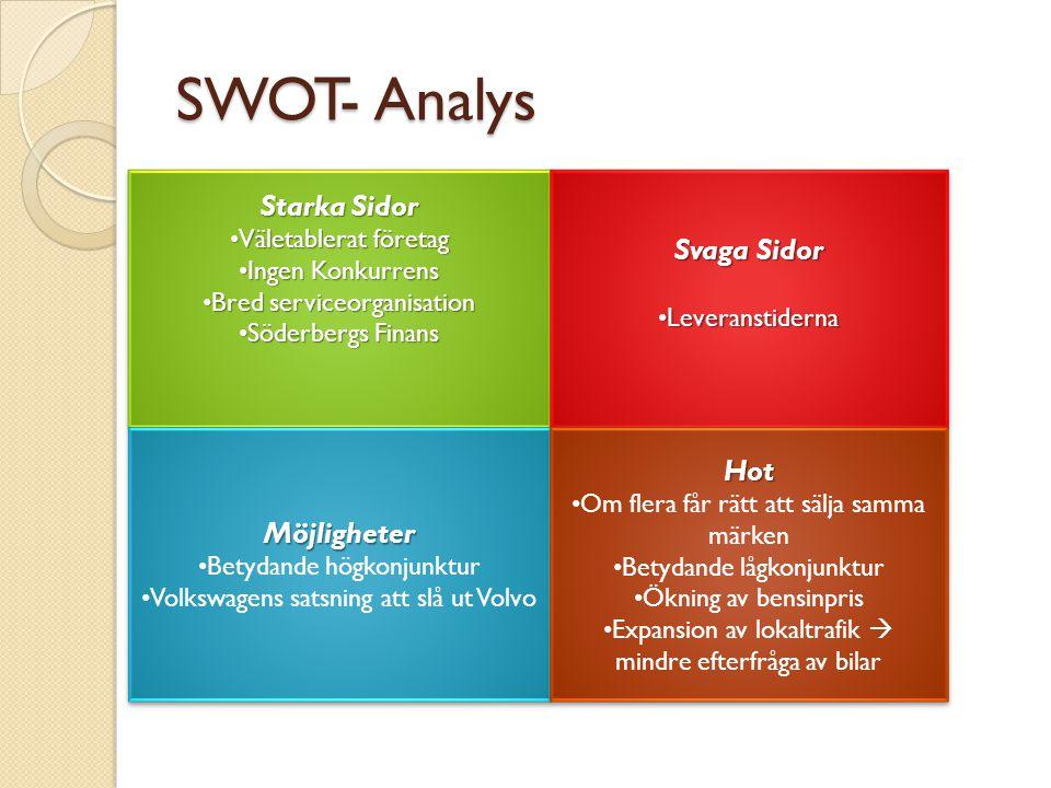 SWOT- Analys Starka Sidor Svaga Sidor Hot Möjligheter