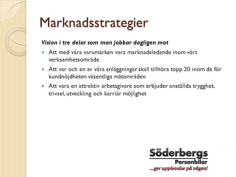 Marknadsstrategier Vision i tre delar som man jobbar dagligen mot