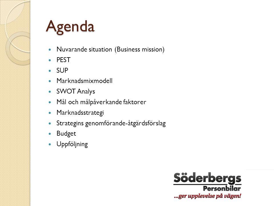 Agenda Nuvarande situation (Business mission) PEST SUP