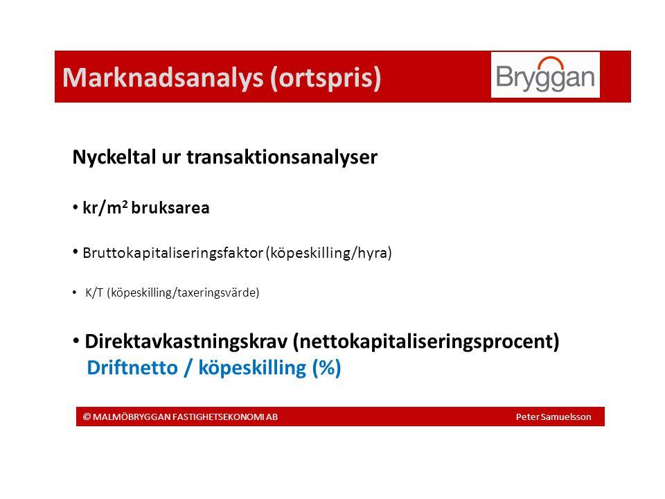 Marknadsanalys (ortspris)
