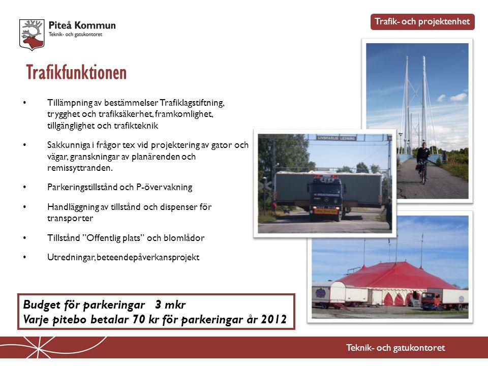 Trafikfunktionen Budget för parkeringar 3 mkr