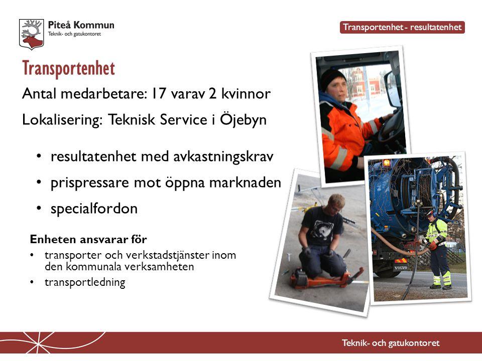 Transportenhet Antal medarbetare: 17 varav 2 kvinnor