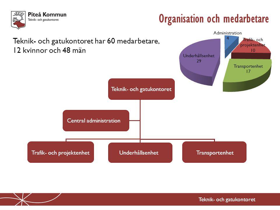 Organisation och medarbetare