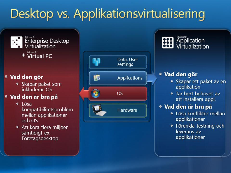 Desktop vs. Applikationsvirtualisering