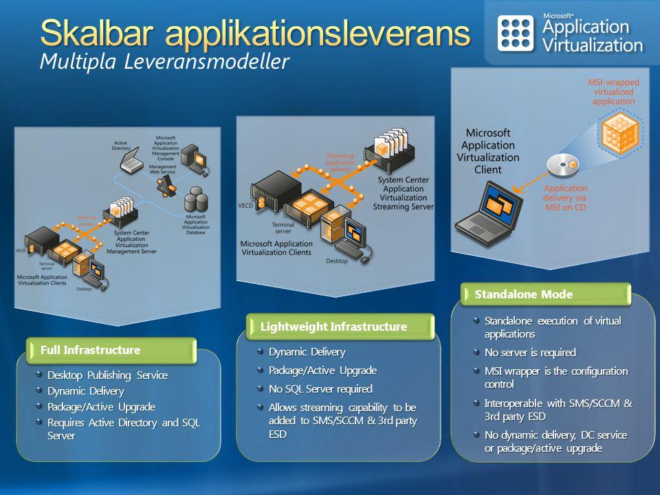 Skalbar applikationsleverans