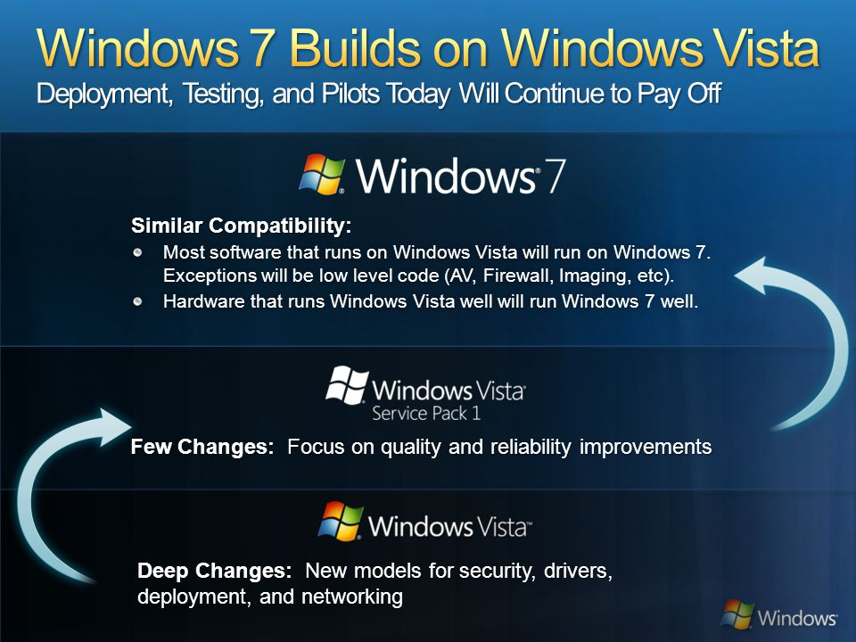 Windows 7 Builds on Windows Vista Deployment, Testing, and Pilots Today Will Continue to Pay Off