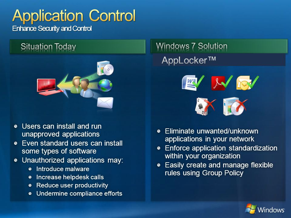 Application Control Enhance Security and Control