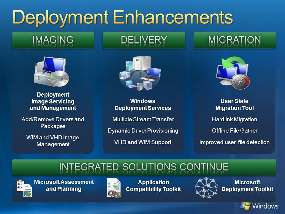 Deployment Enhancements
