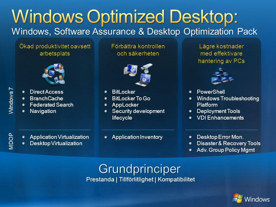 4/3/2017 7:01 PM Windows Optimized Desktop: Windows, Software Assurance & Desktop Optimization Pack.