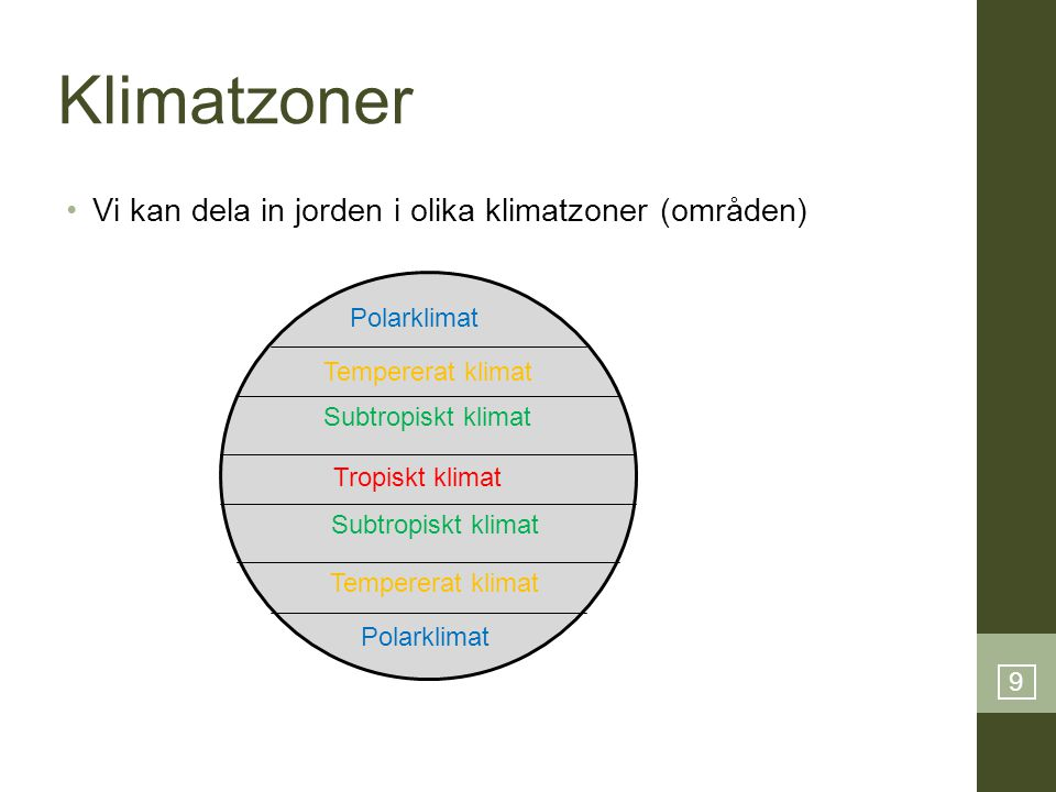 Klimatzoner Vi kan dela in jorden i olika klimatzoner (områden)