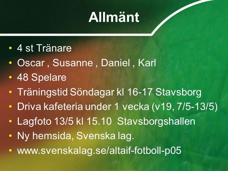 Allmänt 4 st Tränare Oscar , Susanne , Daniel , Karl 48 Spelare