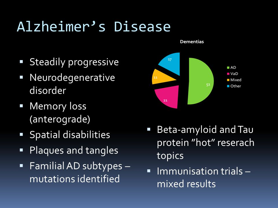 Alzheimer's Disease Steadily progressive Neurodegenerative disorder
