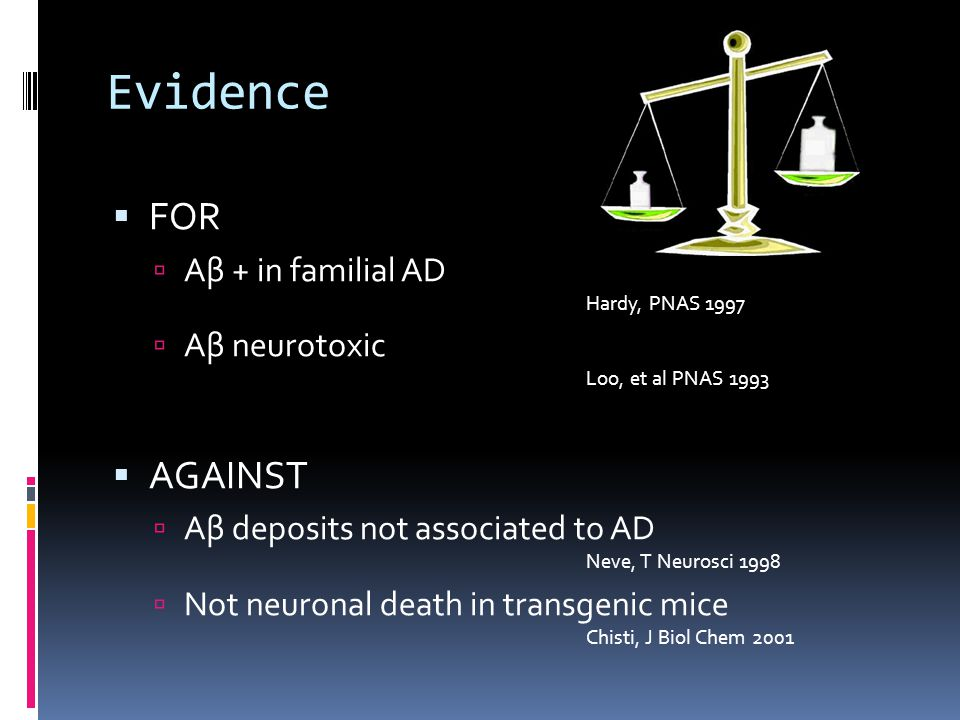 Evidence FOR AGAINST Aβ + in familial AD Hardy, PNAS 1997