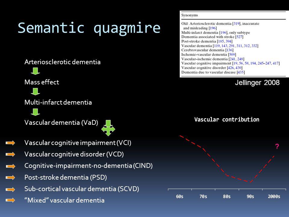 Semantic quagmire