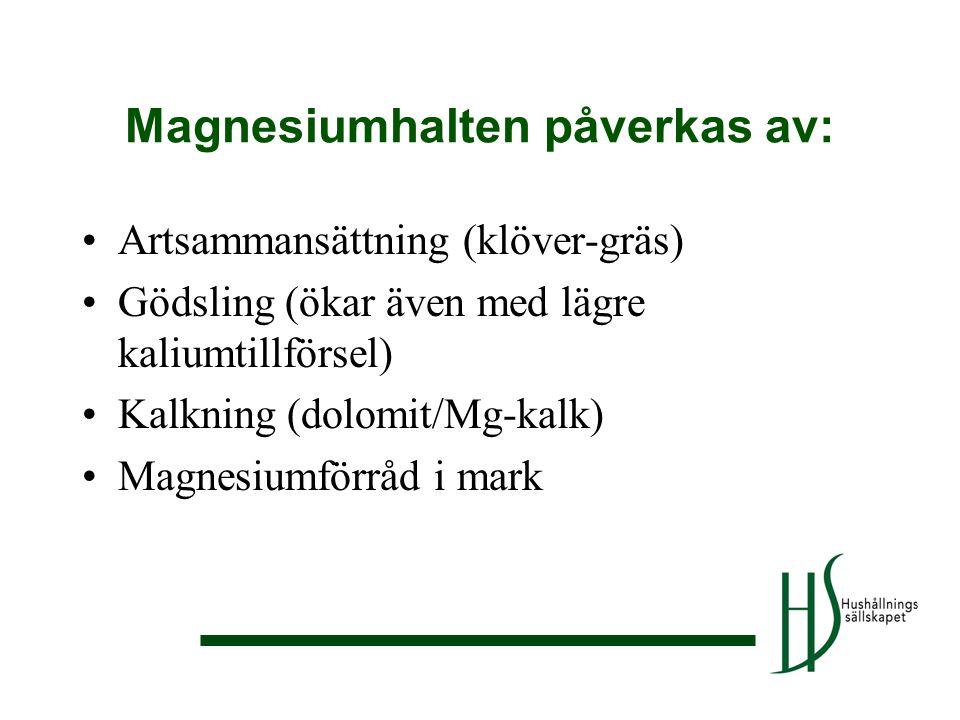 Magnesiumhalten påverkas av: