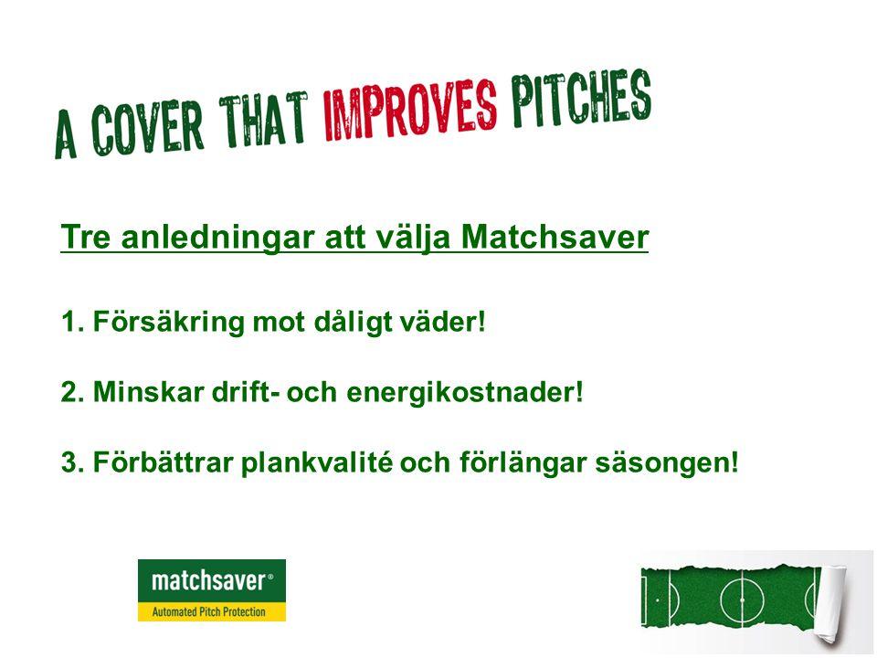 Tre anledningar att välja Matchsaver