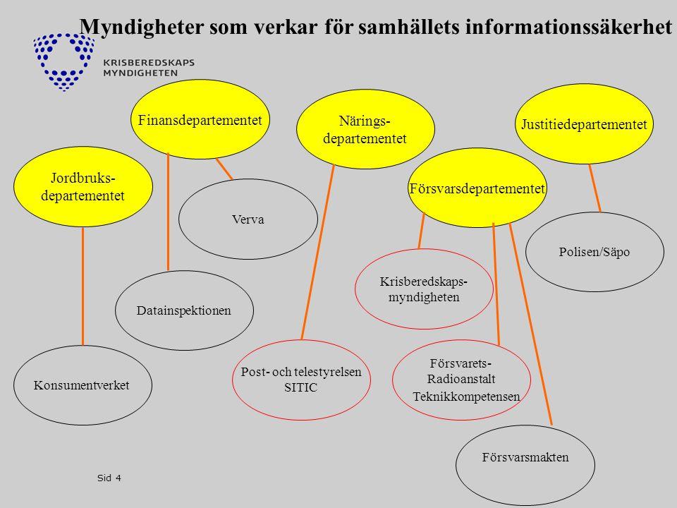 Myndigheter som verkar för samhällets informationssäkerhet