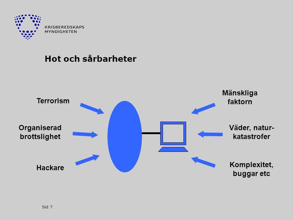 Hot och sårbarheter Mänskliga faktorn Terrorism