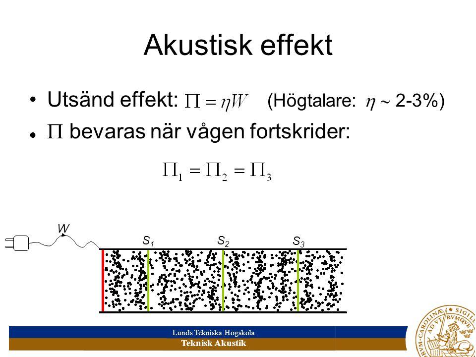 Akustisk effekt Utsänd effekt: (Högtalare:   2-3%)