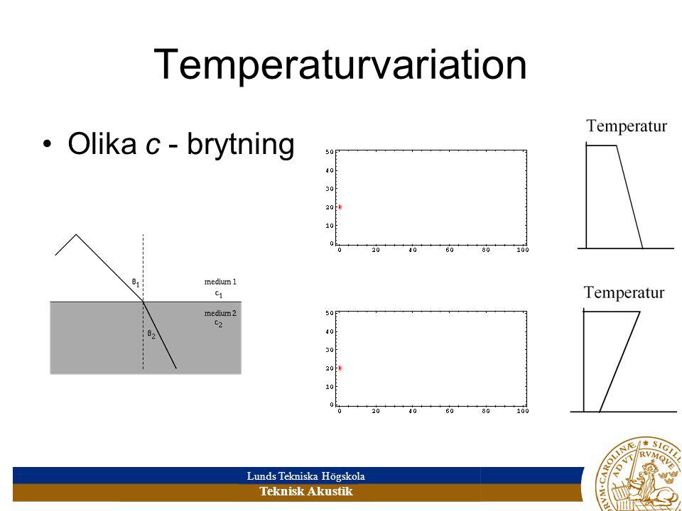 Temperaturvariation Olika c - brytning