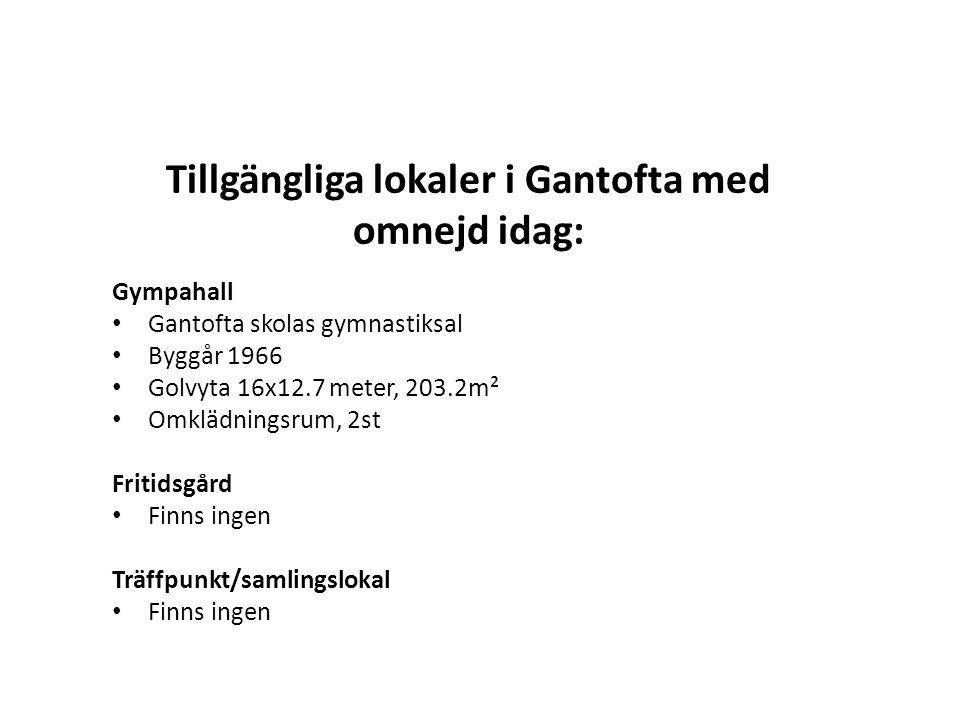 Tillgängliga lokaler i Gantofta med omnejd idag: