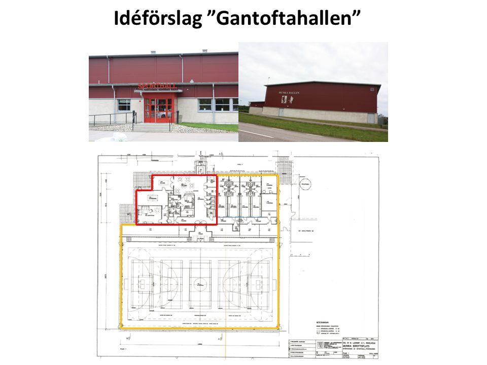 Idéförslag Gantoftahallen