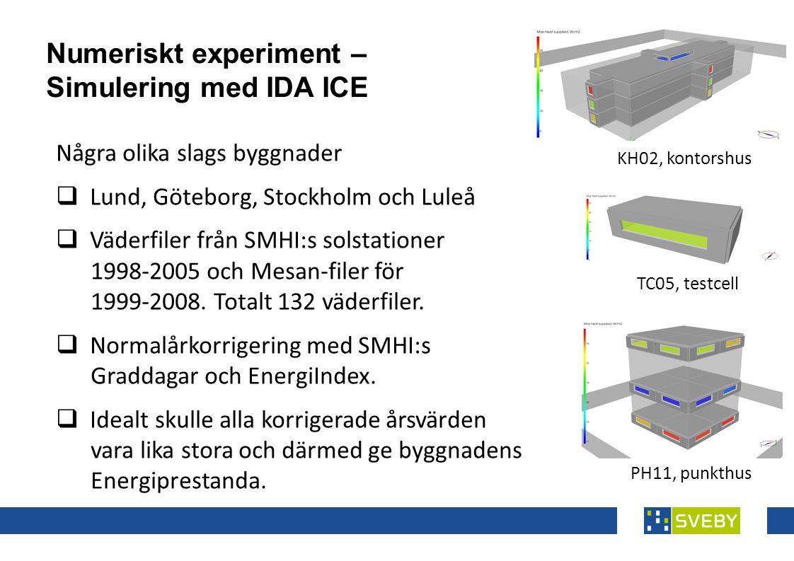 Numeriskt experiment – Simulering med IDA ICE