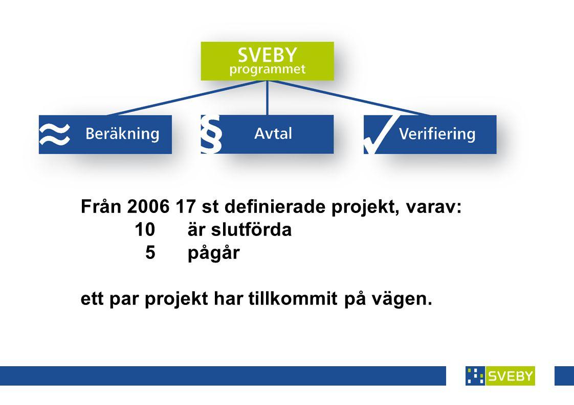 Från 2006 17 st definierade projekt, varav:. 10. är slutförda. 5