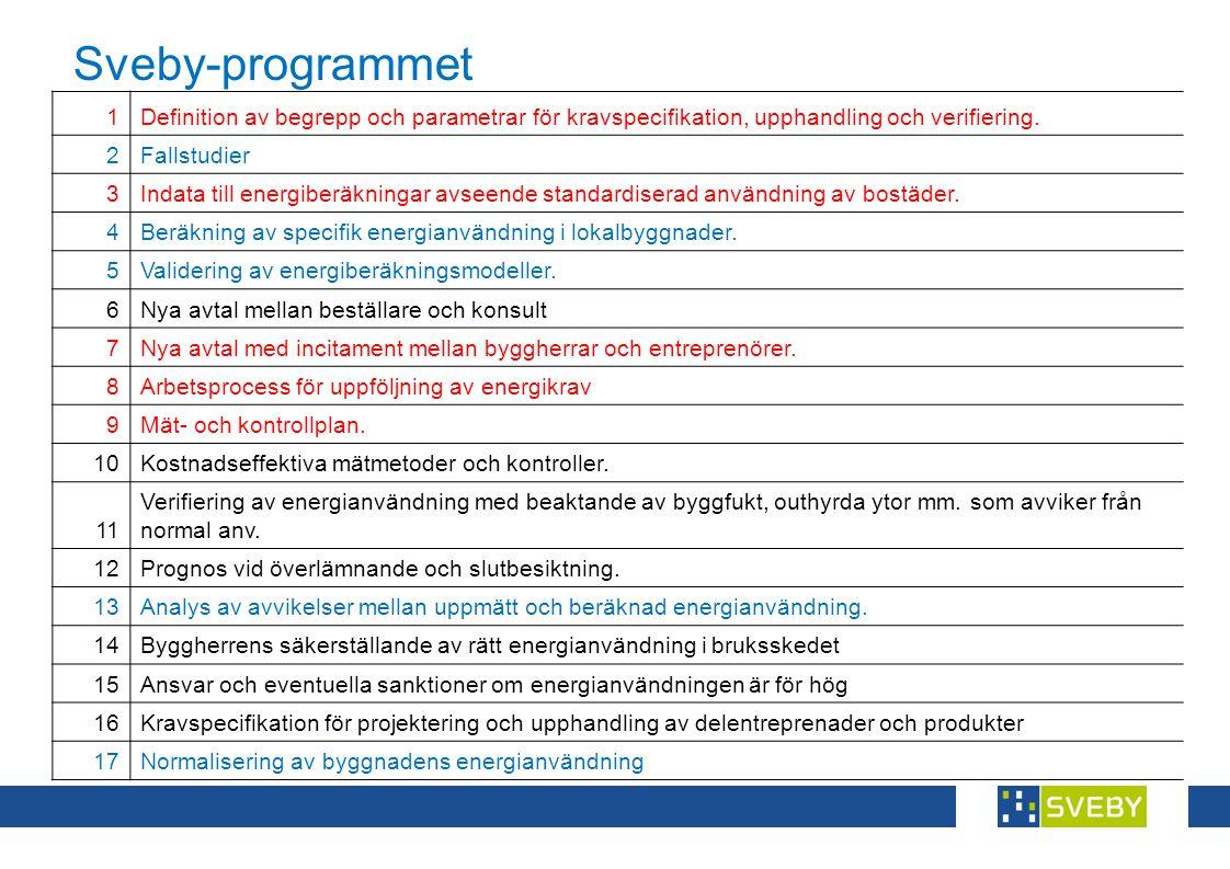 Sveby-programmet 1. Definition av begrepp och parametrar för kravspecifikation, upphandling och verifiering.