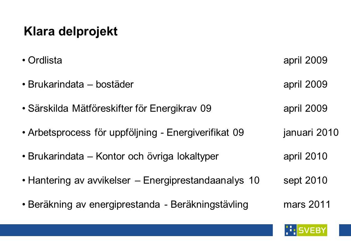 Klara delprojekt Ordlista april 2009