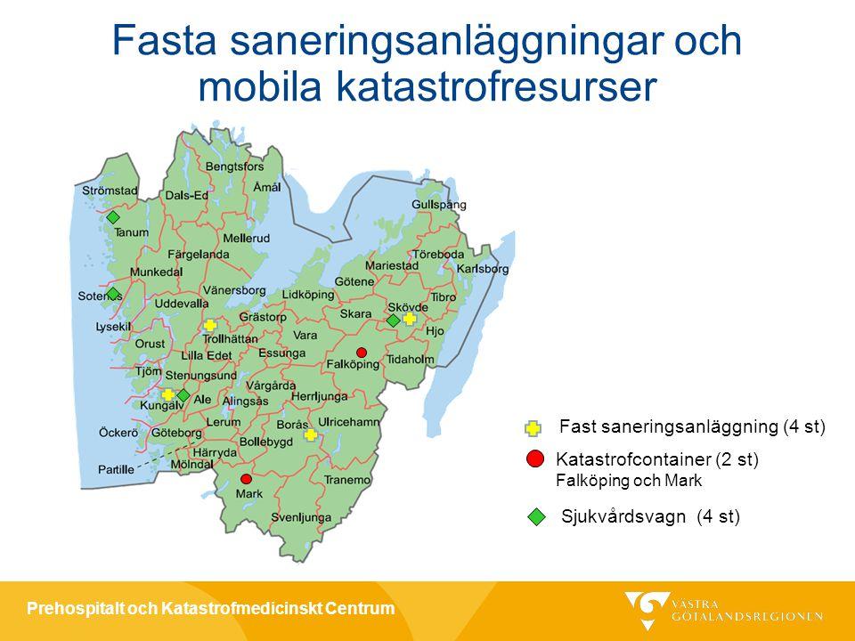 Fasta saneringsanläggningar och mobila katastrofresurser