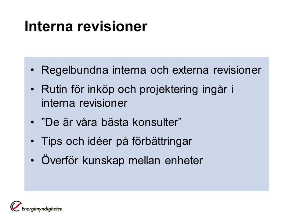 Interna revisioner Regelbundna interna och externa revisioner