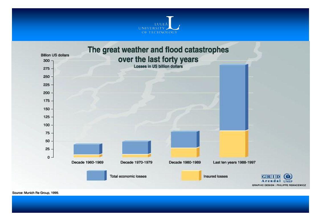 Hur stora skador dessa extrema väderhändelser medför är naturligtvis svårt att uppskatta.